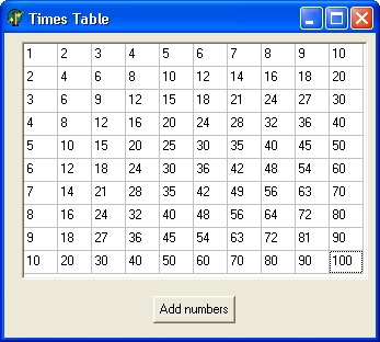 0123456789 | Multiplication times tables Times